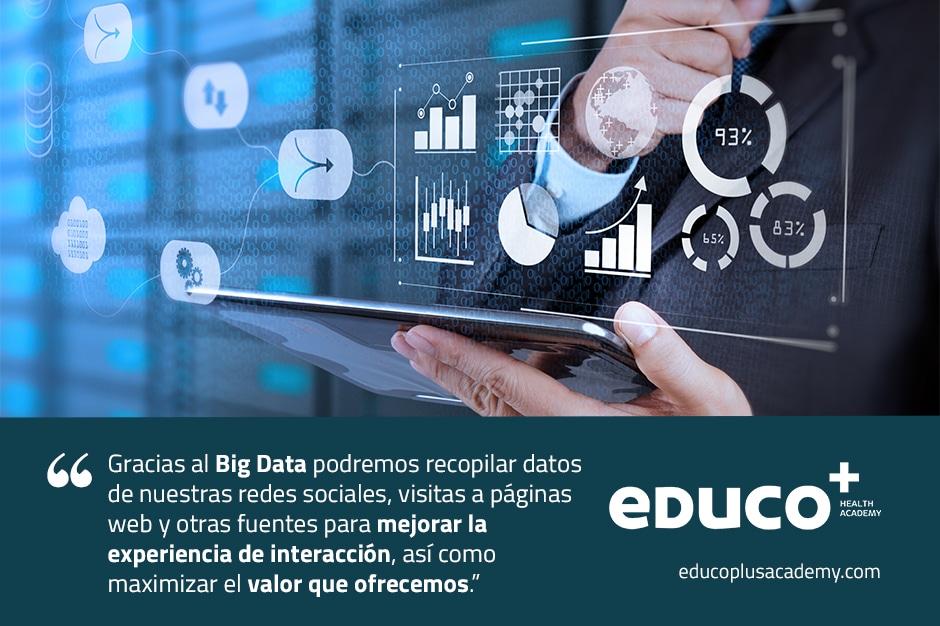 ¿Qué es eso del Big Data y por qué es importante en tu farmacia?